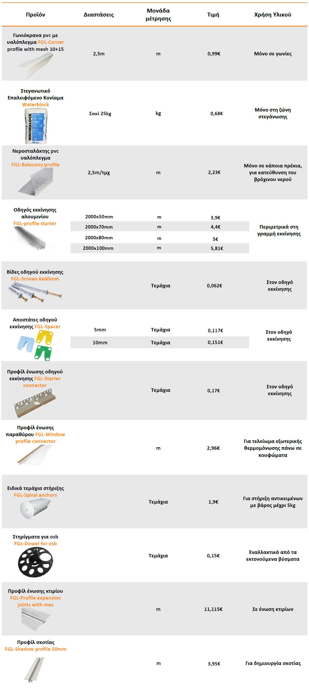 eipleon-ylika-thermoprosopsis-28-12-18